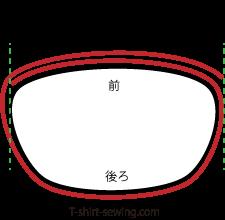 骨盤水平断面図 標準.png